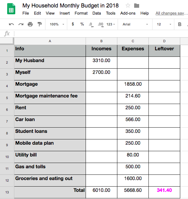 how to budget calculate monthly income and expenses a journey to