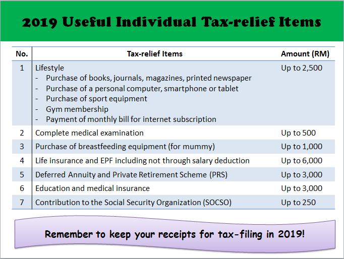 individual income tax Malaysia
