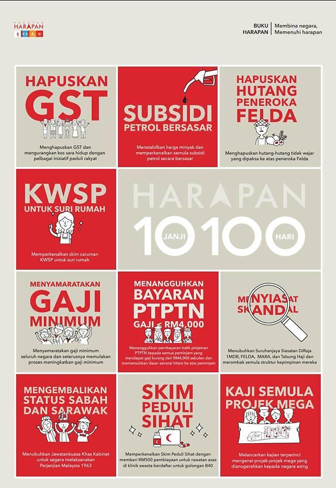 PH's 10 promises in 100 days